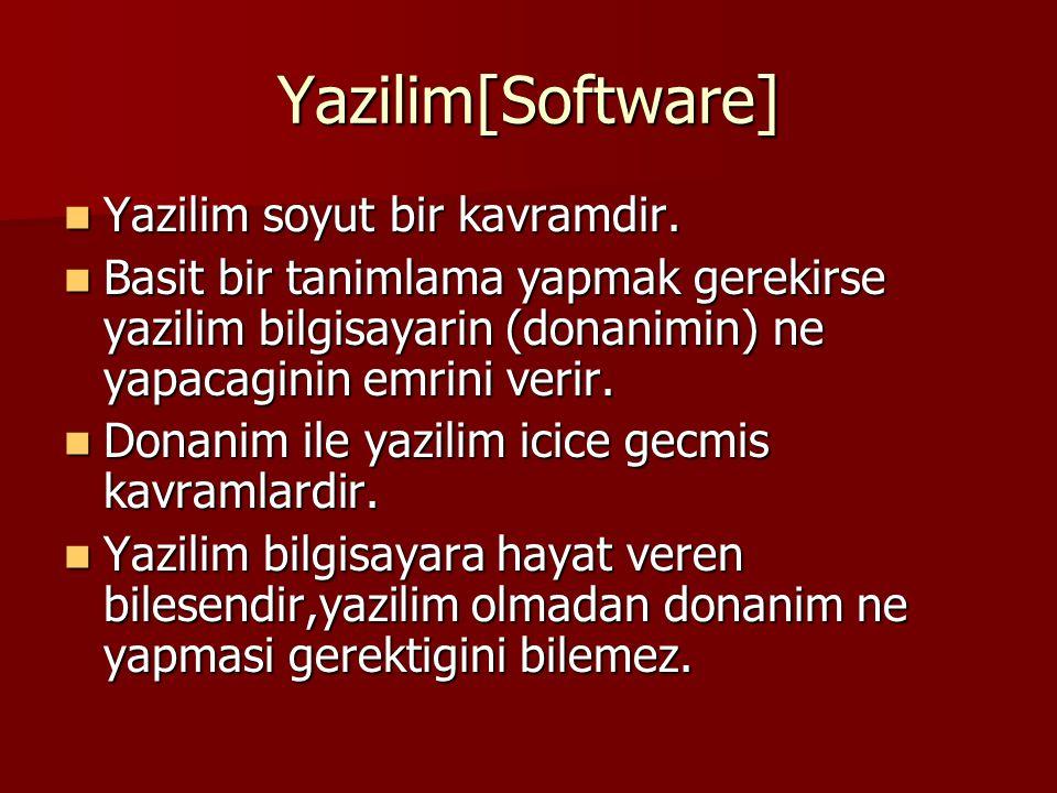 Yazilim[Software] Yazilim soyut bir kavramdir.
